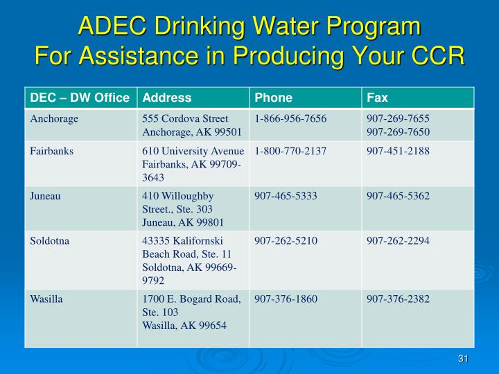 ADEC Drinking Water Program