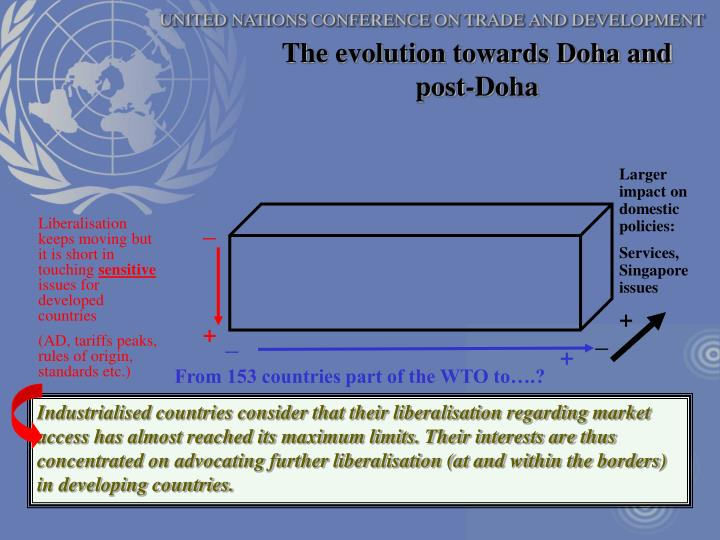 The evolution towards Doha and post-Doha