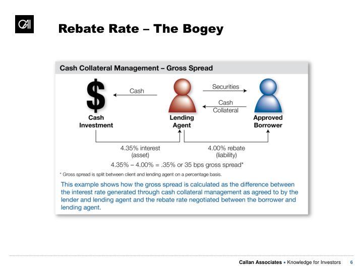 Rebate Rate – The Bogey