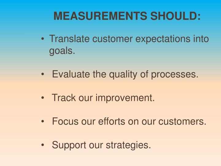Measurements Should: