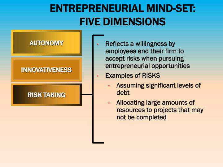 ENTREPRENEURIAL MIND-SET:    FIVE DIMENSIONS