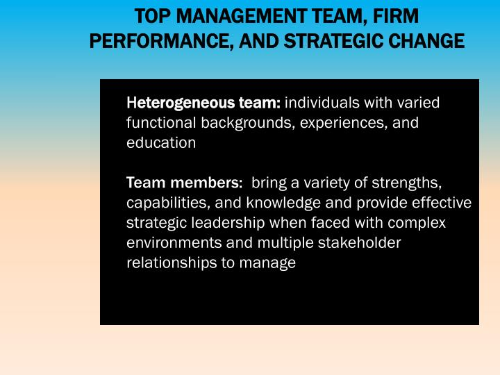 TOP MANAGEMENT TEAM, FIRM PERFORMANCE, AND STRATEGIC CHANGE