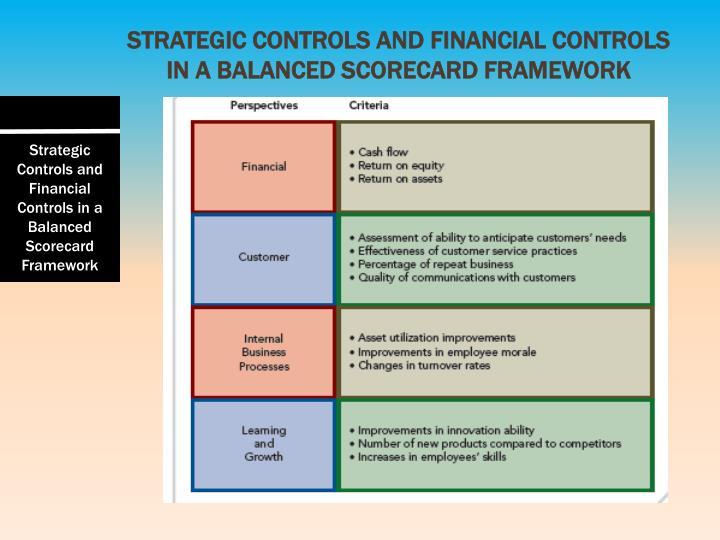 STRATEGIC CONTROLS AND FINANCIAL CONTROLS IN A BALANCED SCORECARD FRAMEWORK