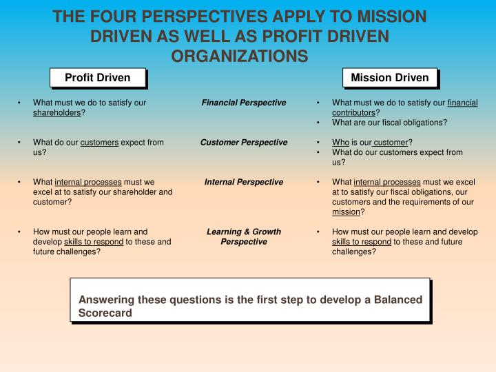 The Four Perspectives Apply to Mission Driven As Well As Profit Driven Organizations