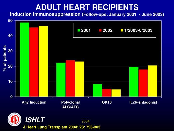 ADULT HEART RECIPIENTS