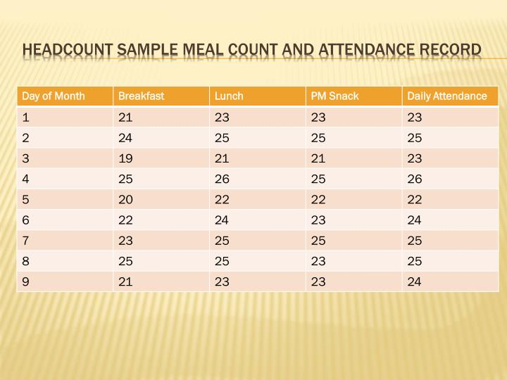 Headcount Sample Meal count and attendance record