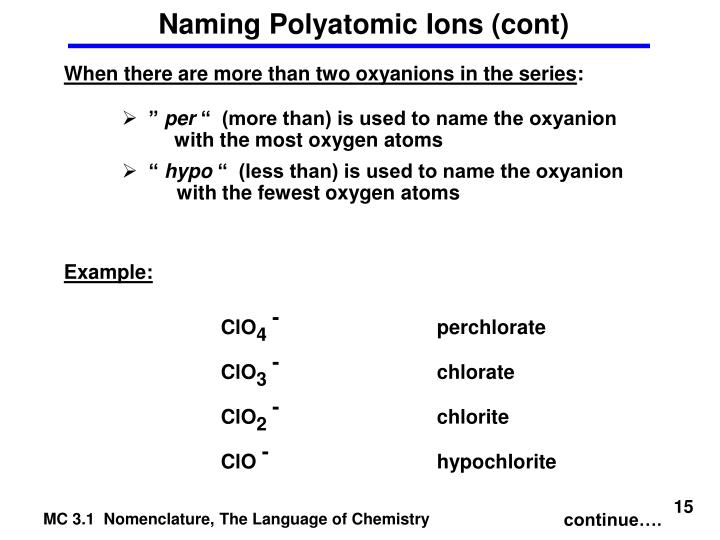 Ppt Chemical Nomenclature Powerpoint Presentation Id