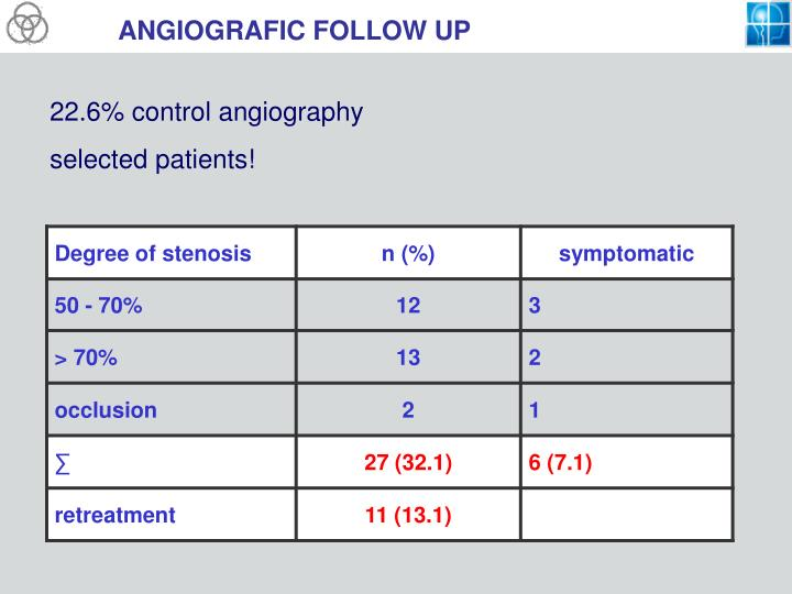 ANGIOGRAFIC FOLLOW UP