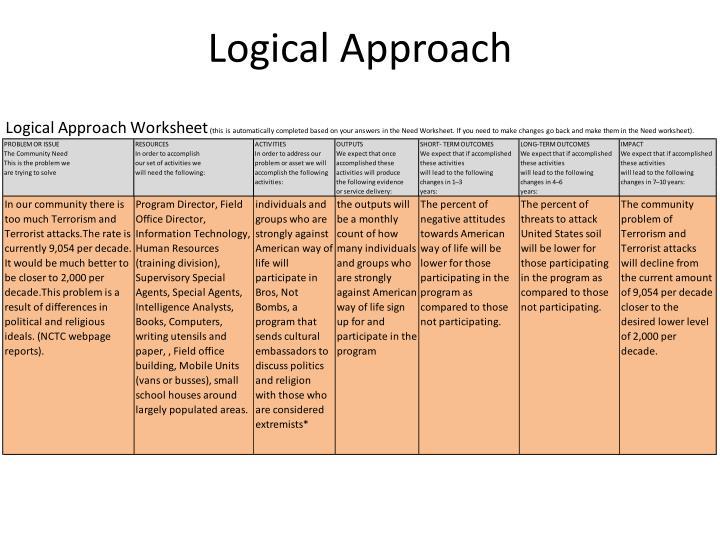 Logical Approach