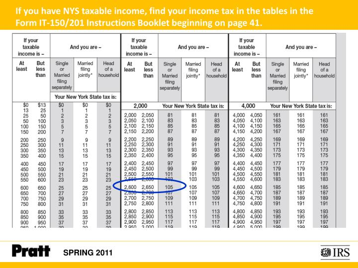 If you have NYS taxable income, find your income tax in the tables in the  Form IT-150/201 Instructions Booklet beginning on page 41.
