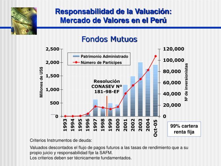 Responsabilidad de la Valuación: Mercado de Valores en el Perú