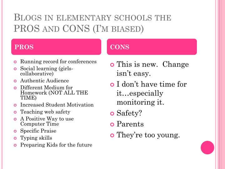 Blogs in elementary schools the PROS and CONS (I'm biased)