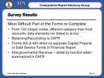 survey results7
