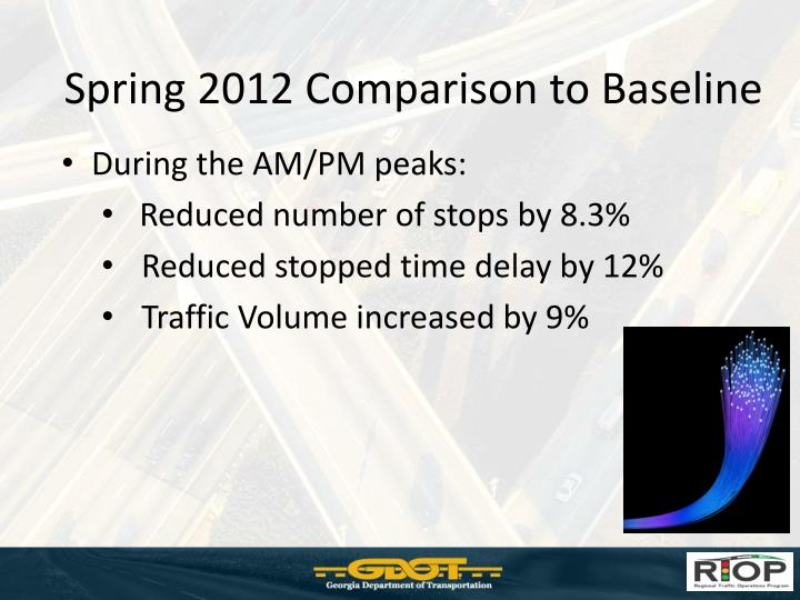 Spring 2012 Comparison to Baseline
