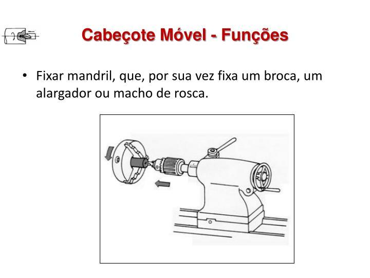 Cabeçote Móvel - Funções