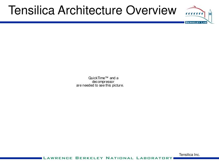 Tensilica Architecture Overview