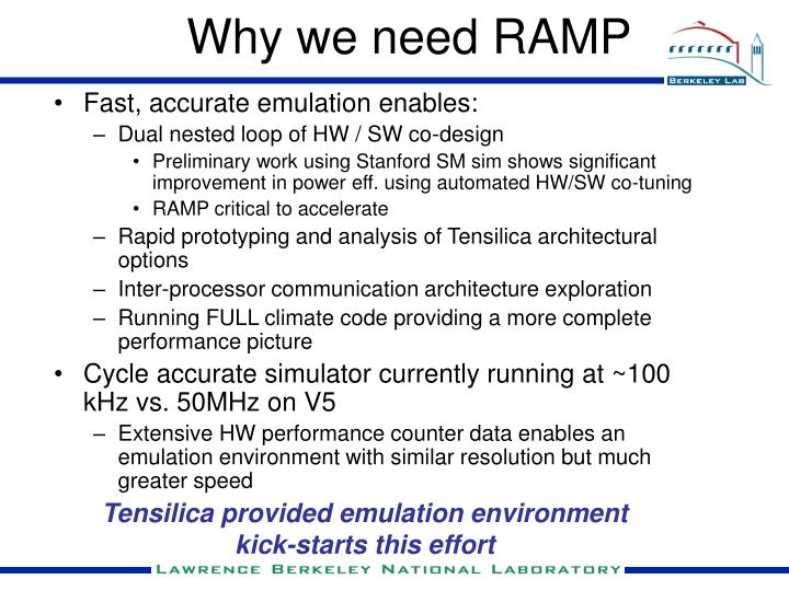 Why we need RAMP