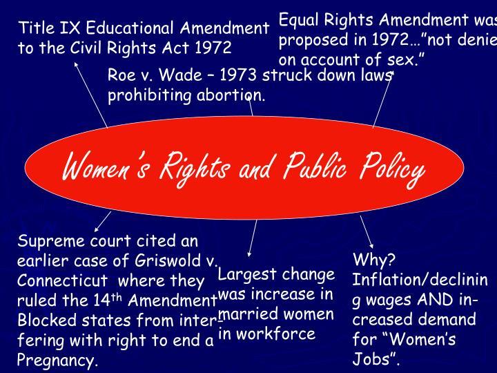 Equal Rights Amendment was