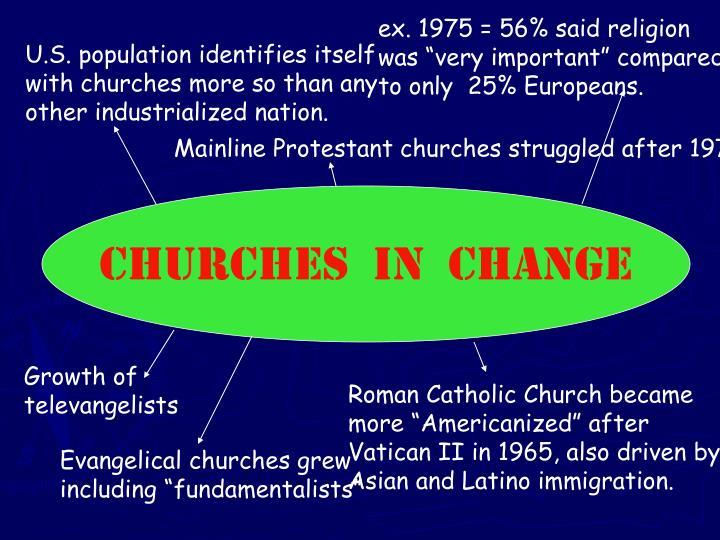 ex. 1975 = 56% said religion