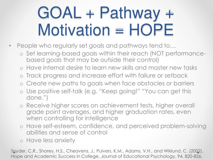 GOAL + Pathway + Motivation = HOPE