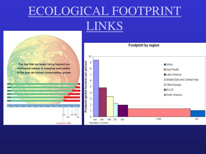 ECOLOGICAL FOOTPRINT LINKS