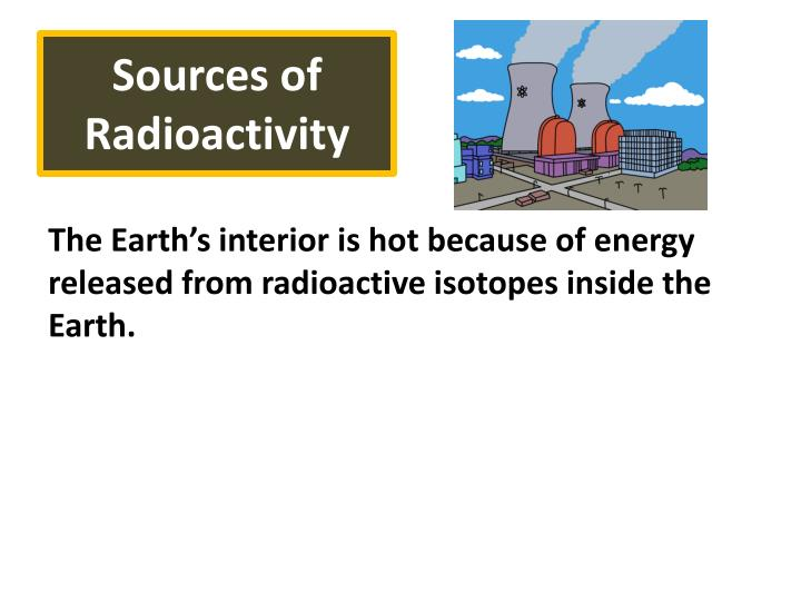 Sources of Radioactivity