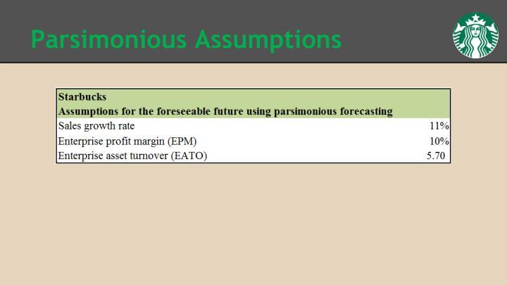 Parsimonious Assumptions