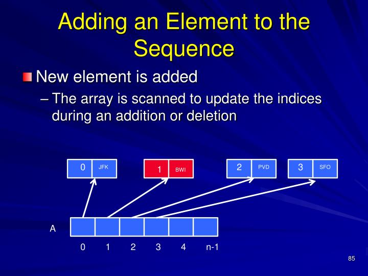 Adding an Element to the Sequence
