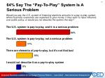 64 say the pay to play system is a serious problem