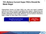70 believe current super pacs should be made illegal