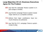 large majorities of u s business executives agree on the problem