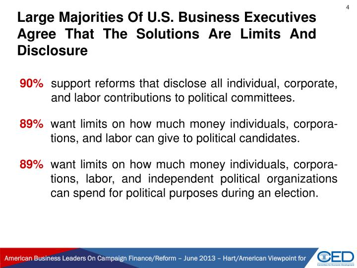 Large Majorities Of U.S. Business Executives Agree That The Solutions Are Limits And Disclosure