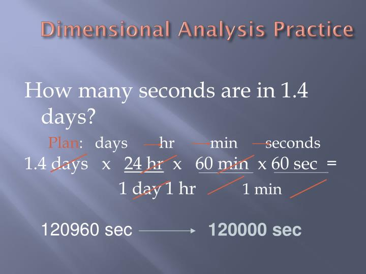 Dimensional Analysis Practice
