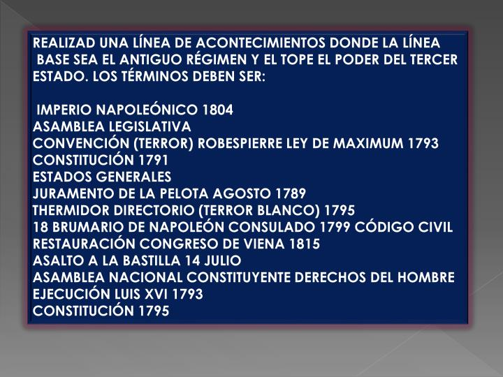 REALIZAD UNA LÍNEA DE ACONTECIMIENTOS DONDE LA LÍNEA