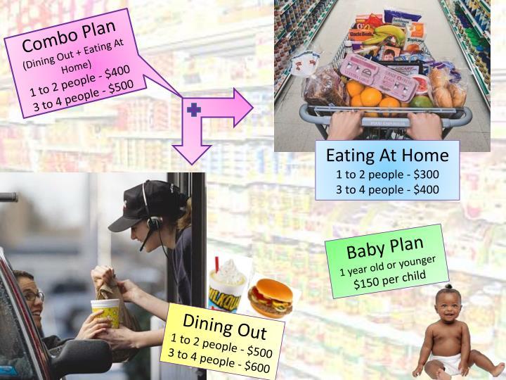 Combo Plan