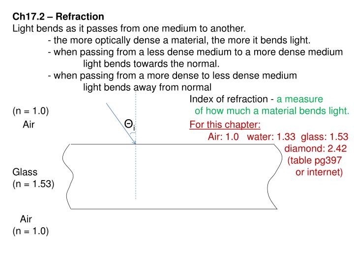 Ch17.2 – Refraction