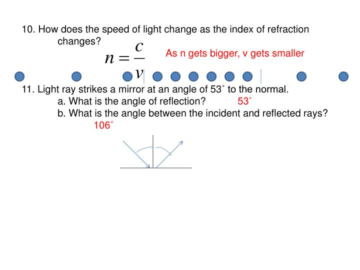 10. How does the speed of light change as the index of refraction