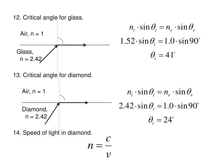 12. Critical angle for glass.