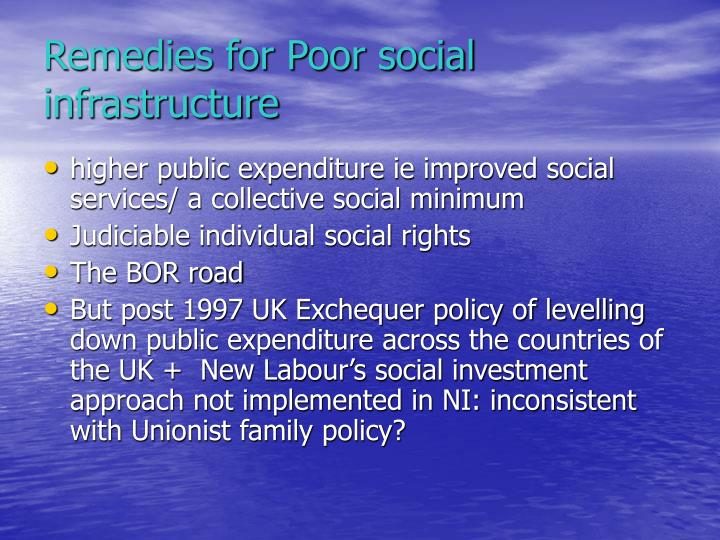 Remedies for Poor social infrastructure