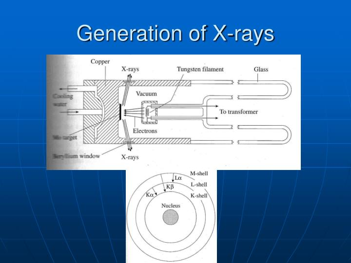 Generation of X-rays