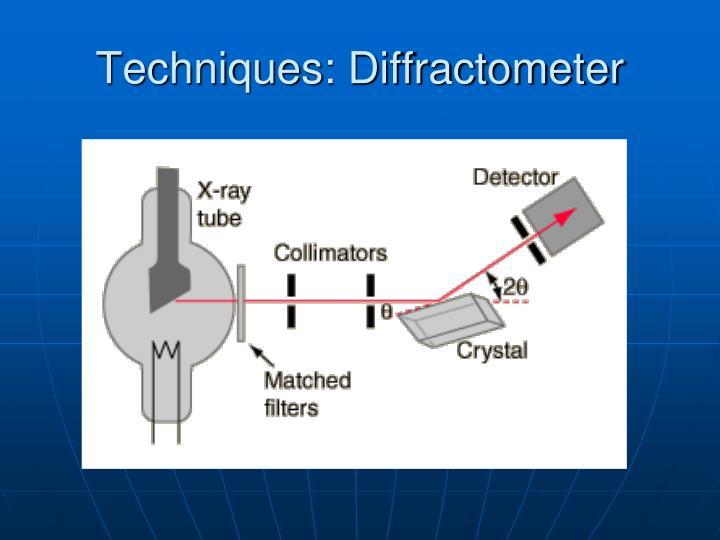 Techniques: Diffractometer
