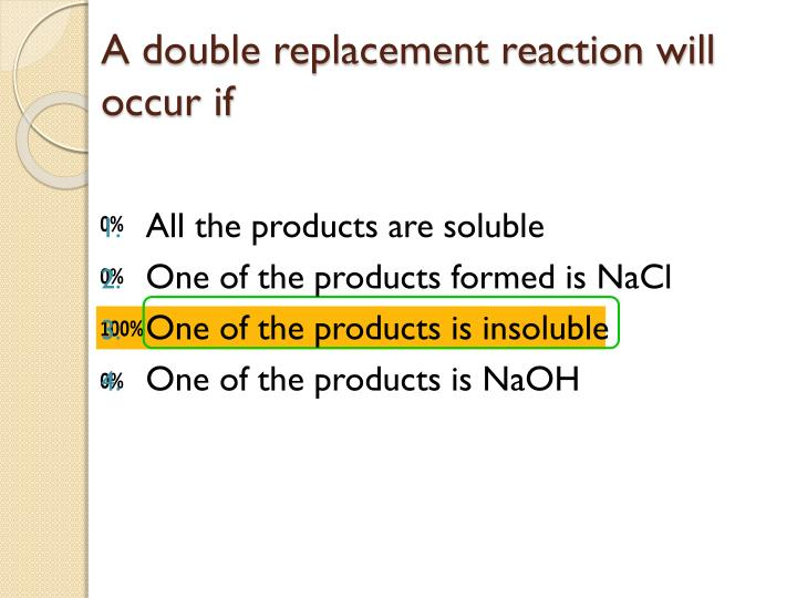 A double replacement reaction will occur if
