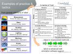 examples of practice tactics