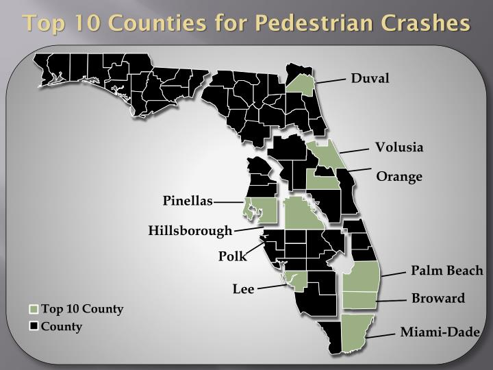 Top 10 Counties for Pedestrian Crashes