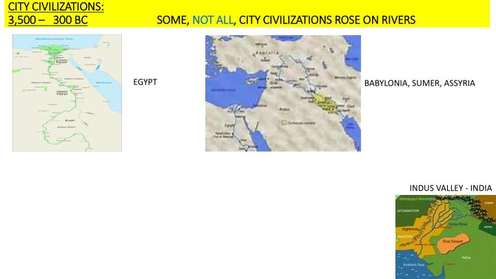 CITY CIVILIZATIONS: