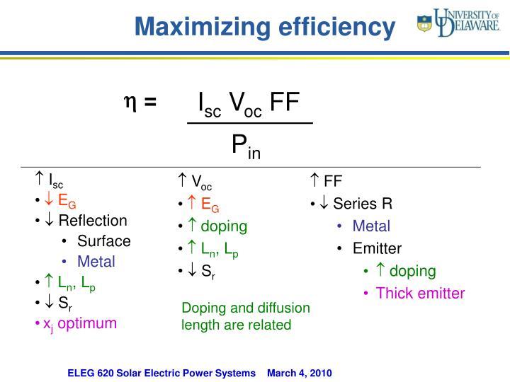 Maximizing efficiency