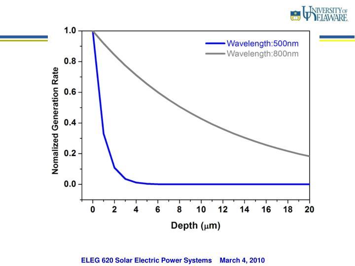 ELEG 620 Solar Electric Power Systems    March 4, 2010