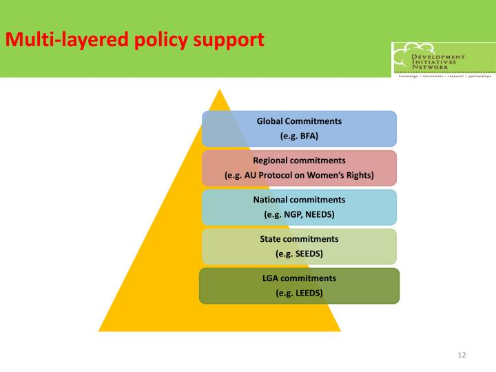 Multi-layered policy support