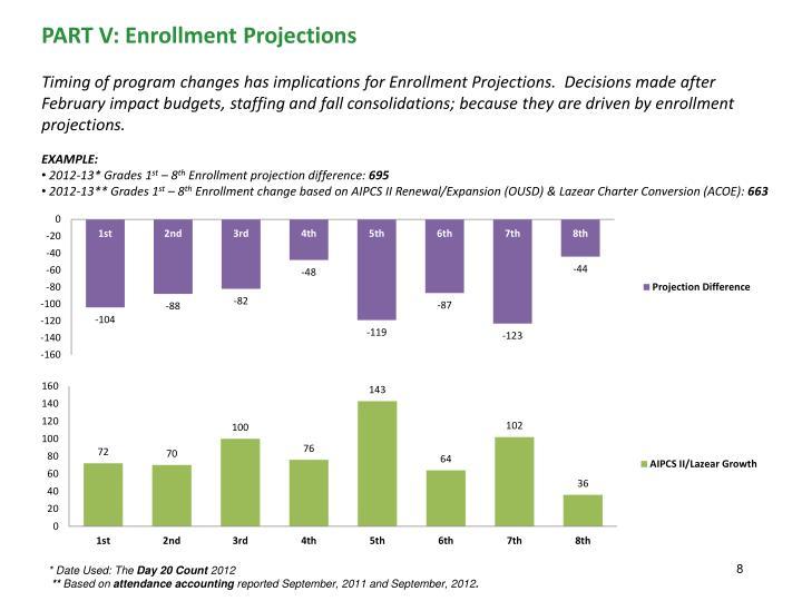 PART V: Enrollment Projections