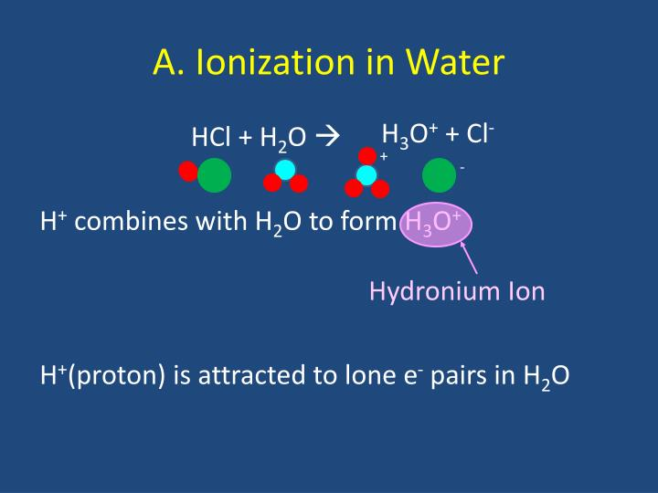 A. Ionization in Water